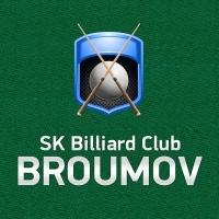 V neděli byl BC Broumov A stoprocentní a postupuje